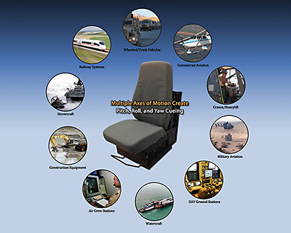 Multi Vehicle Uses - ACME VMax Dynamic Motion Seat