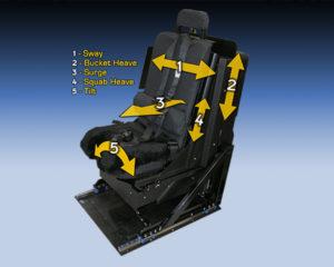 ACME H-60 Type Dynamic Motion Seat