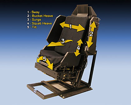 ACME AH-64 Dynamic Motion Seat