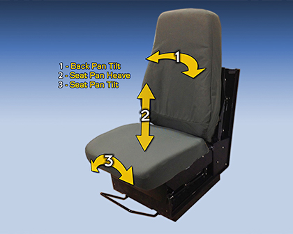ACME Vehicle Dynamic Motion Seat
