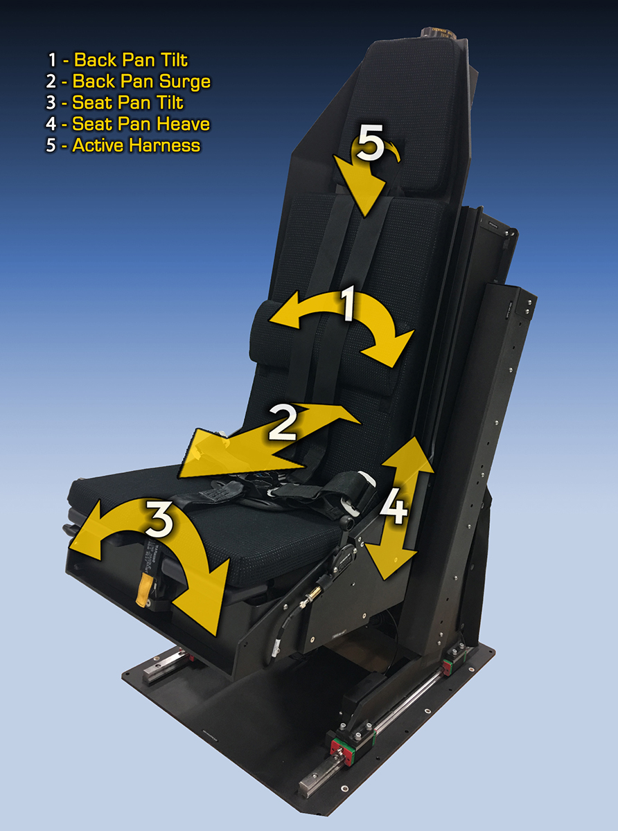 ACME EH-101 Dynamic Motion Seat with Motion Arrows