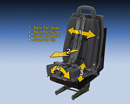 ACME UH-72 VMax Dynamic Motion Seat