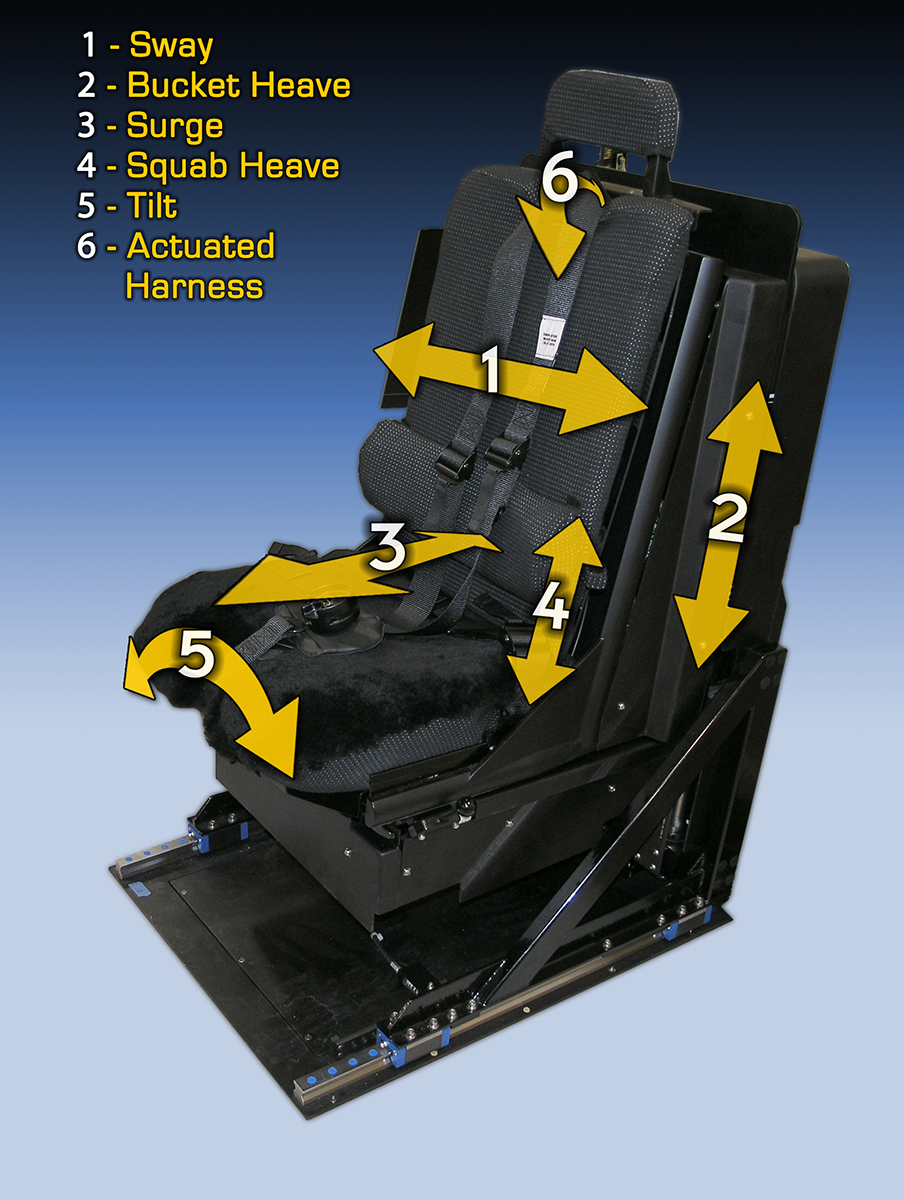 ACME H-60 Dynamic Motion Seat with Motion Arrows