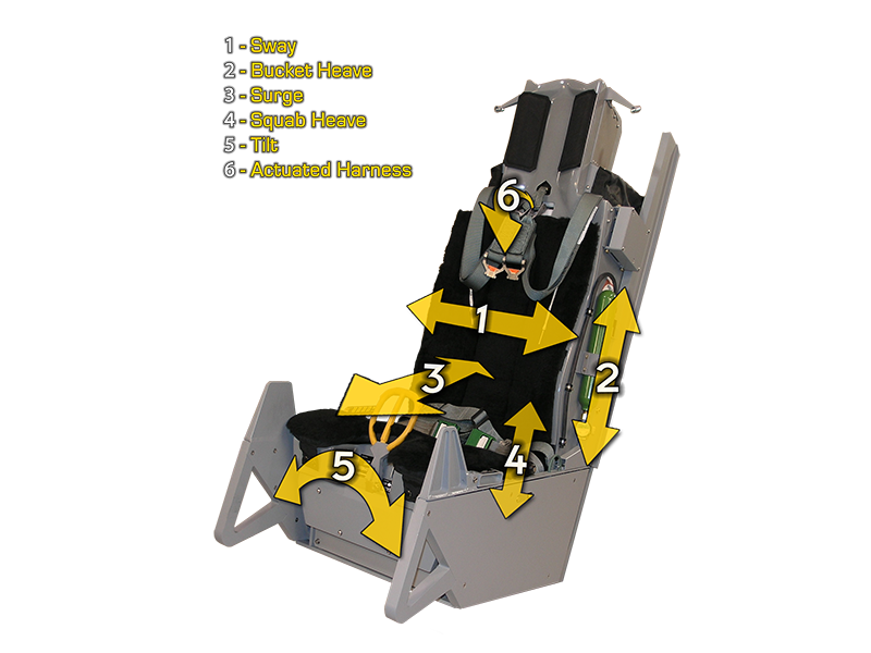 F-16 Horz Product Page with arrows