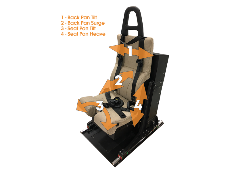 S-92 Horz Product Page with arrows